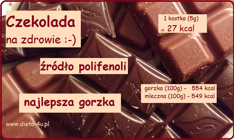 czekolada_dieta-4u2