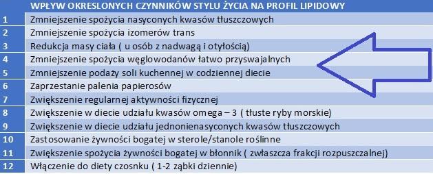 dietetyk_katowice_dieta-4u
